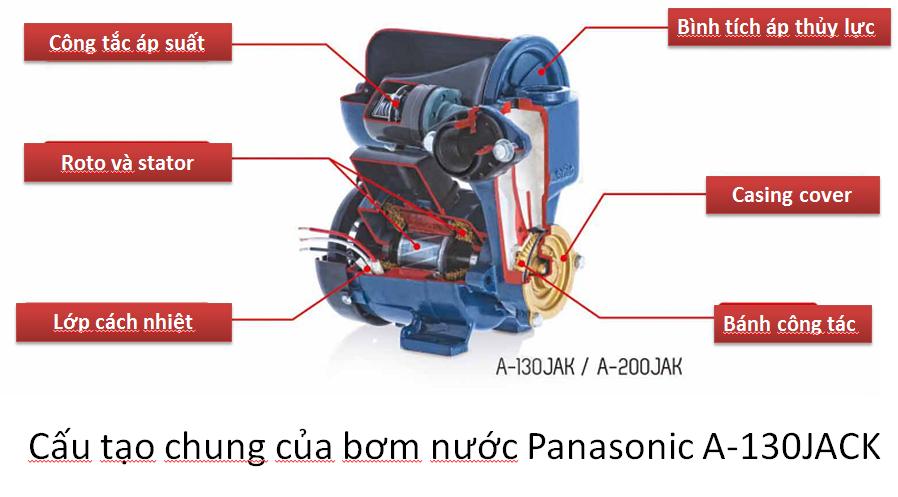 Cấu Tạo bơm tăng áp Panasonic